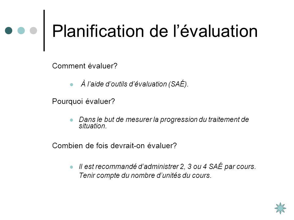 Planification de lévaluation Comment évaluer? À laide doutils dévaluation (SAÉ). Pourquoi évaluer? Dans le but de mesurer la progression du traitement