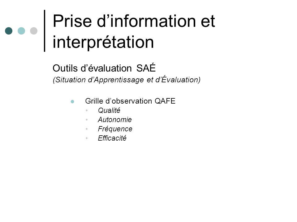 Prise dinformation et interprétation Outils dévaluation SAÉ (Situation dApprentissage et dÉvaluation) Grille dobservation QAFE Qualité Autonomie Fréqu