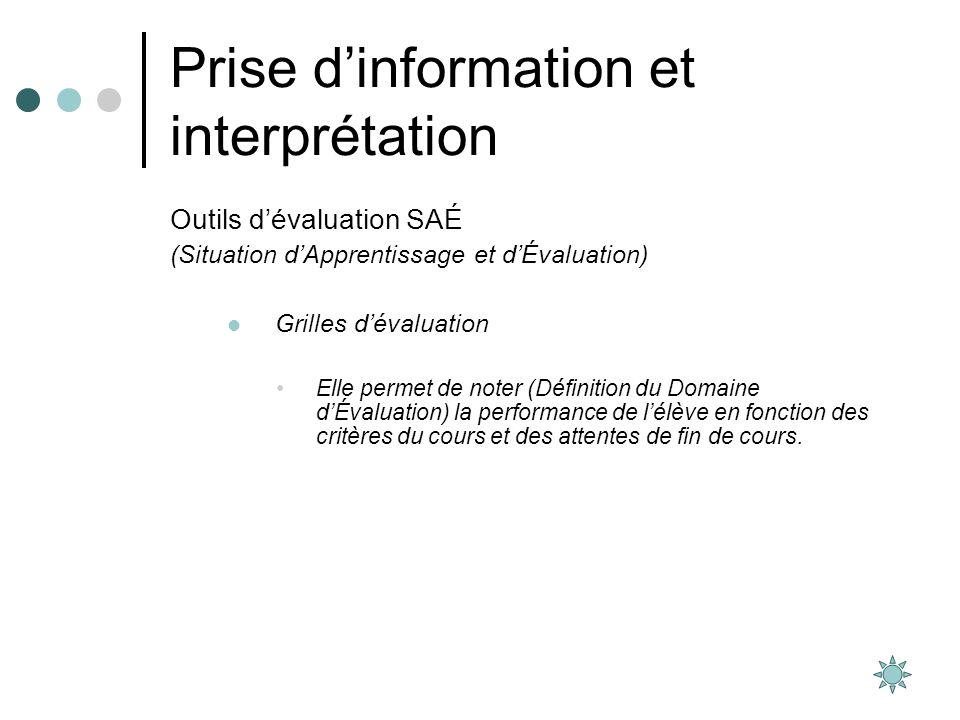 Prise dinformation et interprétation Outils dévaluation SAÉ (Situation dApprentissage et dÉvaluation) Grilles dévaluation Elle permet de noter (Défini
