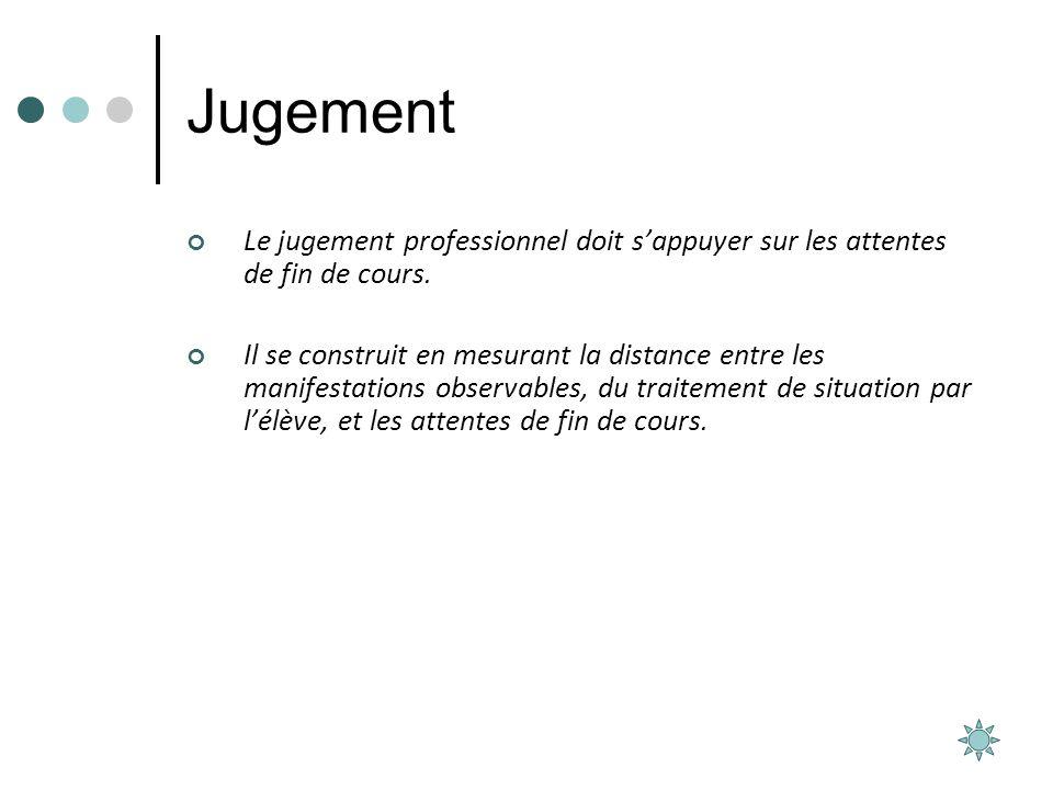 Jugement Le jugement professionnel doit sappuyer sur les attentes de fin de cours. Il se construit en mesurant la distance entre les manifestations ob