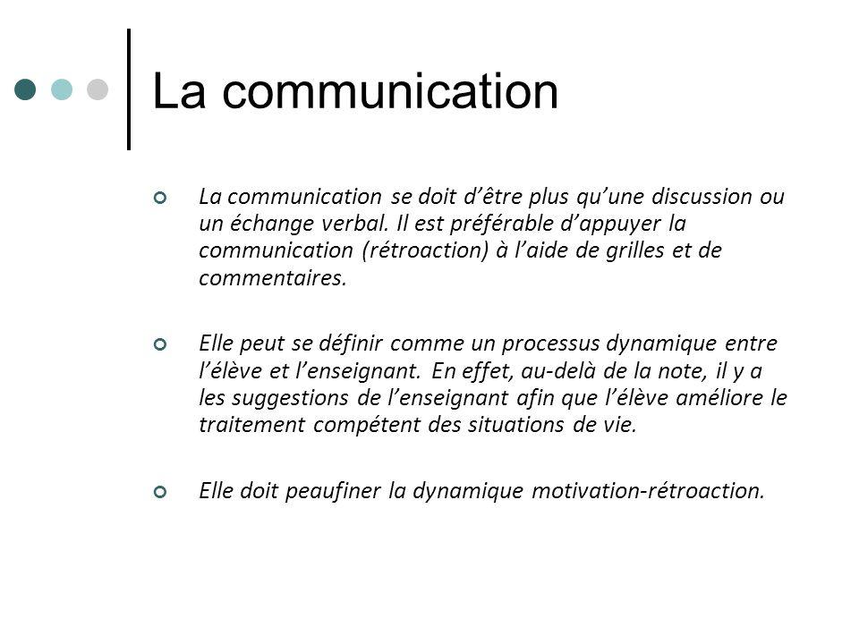 La communication La communication se doit dêtre plus quune discussion ou un échange verbal. Il est préférable dappuyer la communication (rétroaction)