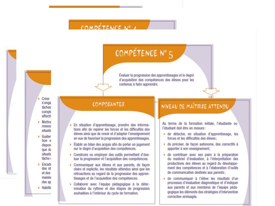 En conclusion Motivation des élèves La motivation scolaire est considérée comme un concept « éclaté en multiples facettes ».