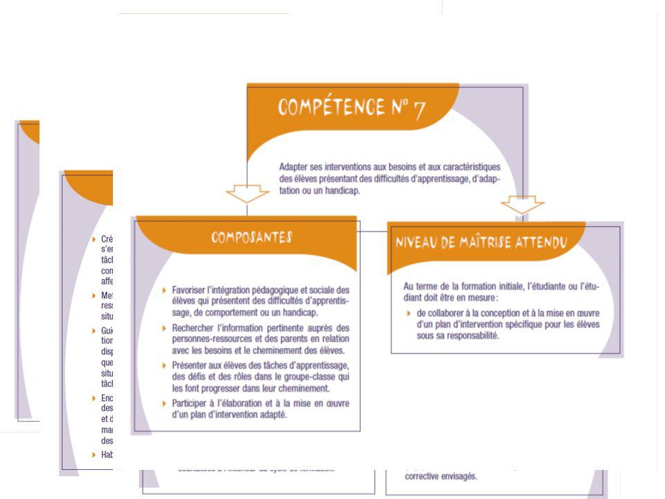En conclusion La rétroaction Lenseignant doit avoir le contrôle, lors de la réalisation de la SAÉ, les apprentissages réalisés par lélève passent par la détermination de divers buts hiérarchisés.