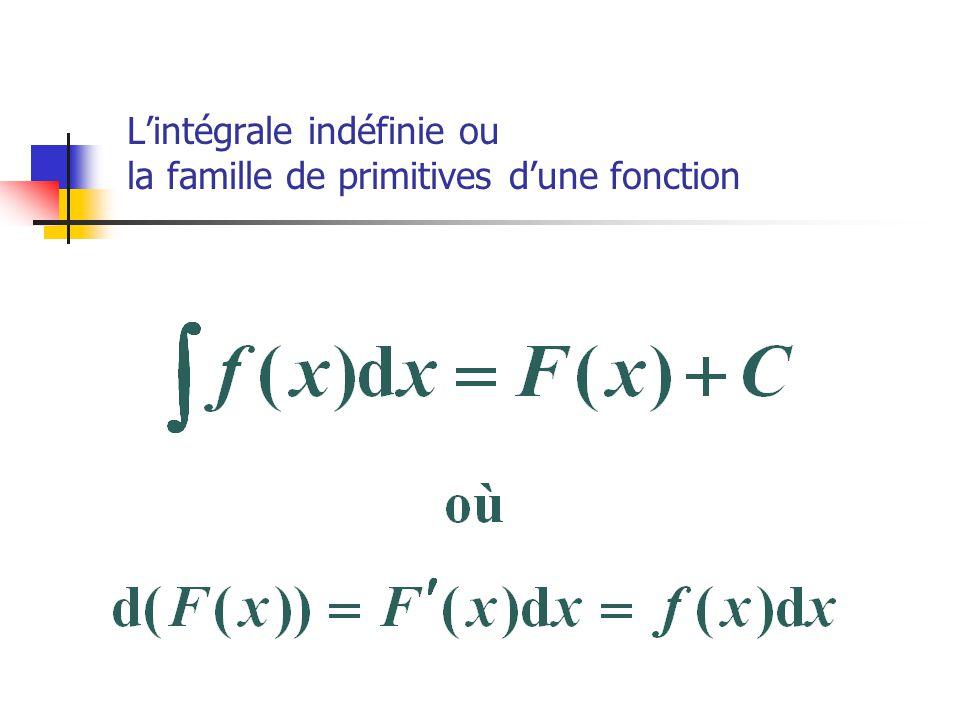 Lintégrale indéfinie ou la famille de primitives dune fonction