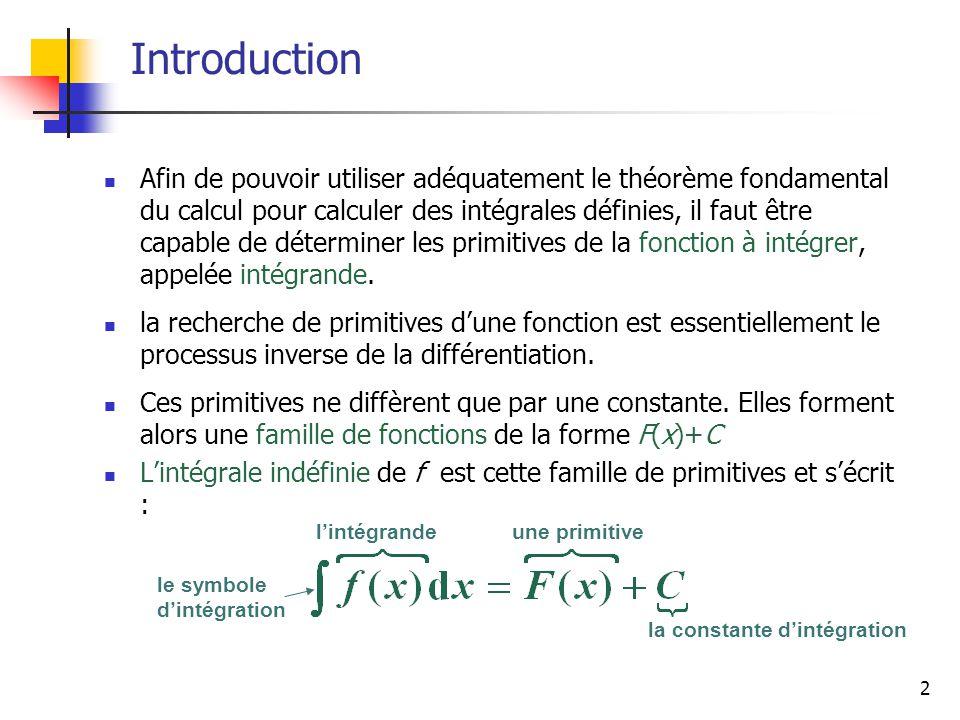 2 Introduction Afin de pouvoir utiliser adéquatement le théorème fondamental du calcul pour calculer des intégrales définies, il faut être capable de