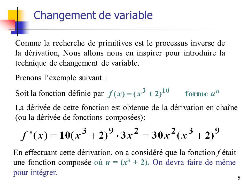 5 Changement de variable Comme la recherche de primitives est le processus inverse de la dérivation, Nous allons nous en inspirer pour introduire la t