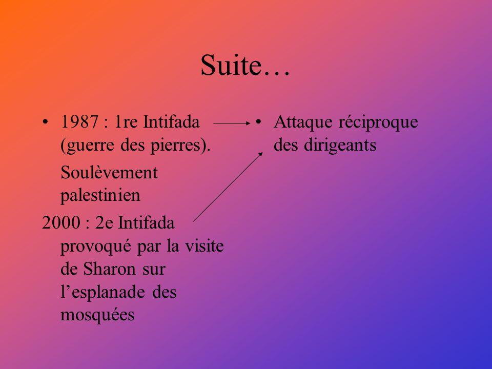 Suite… 1987 : 1re Intifada (guerre des pierres). Soulèvement palestinien 2000 : 2e Intifada provoqué par la visite de Sharon sur lesplanade des mosqué