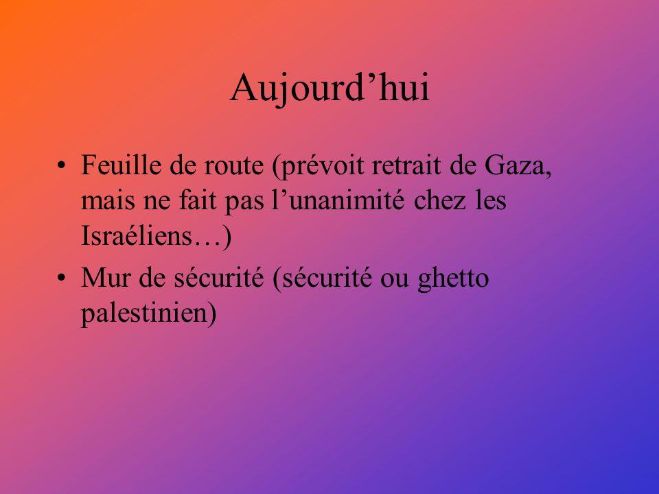 Aujourdhui Feuille de route (prévoit retrait de Gaza, mais ne fait pas lunanimité chez les Israéliens…) Mur de sécurité (sécurité ou ghetto palestinie