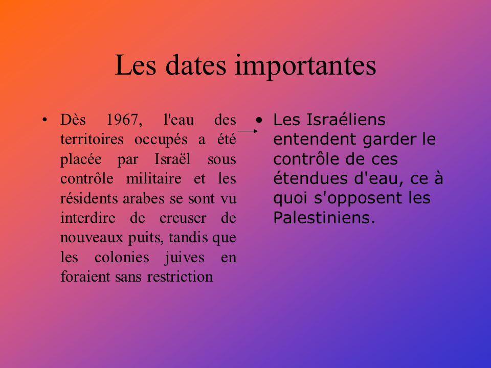Les dates importantes Dès 1967, l'eau des territoires occupés a été placée par Israël sous contrôle militaire et les résidents arabes se sont vu inter