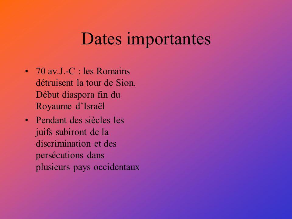 Dates importantes 70 av.J.-C : les Romains détruisent la tour de Sion. Début diaspora fin du Royaume dIsraël Pendant des siècles les juifs subiront de
