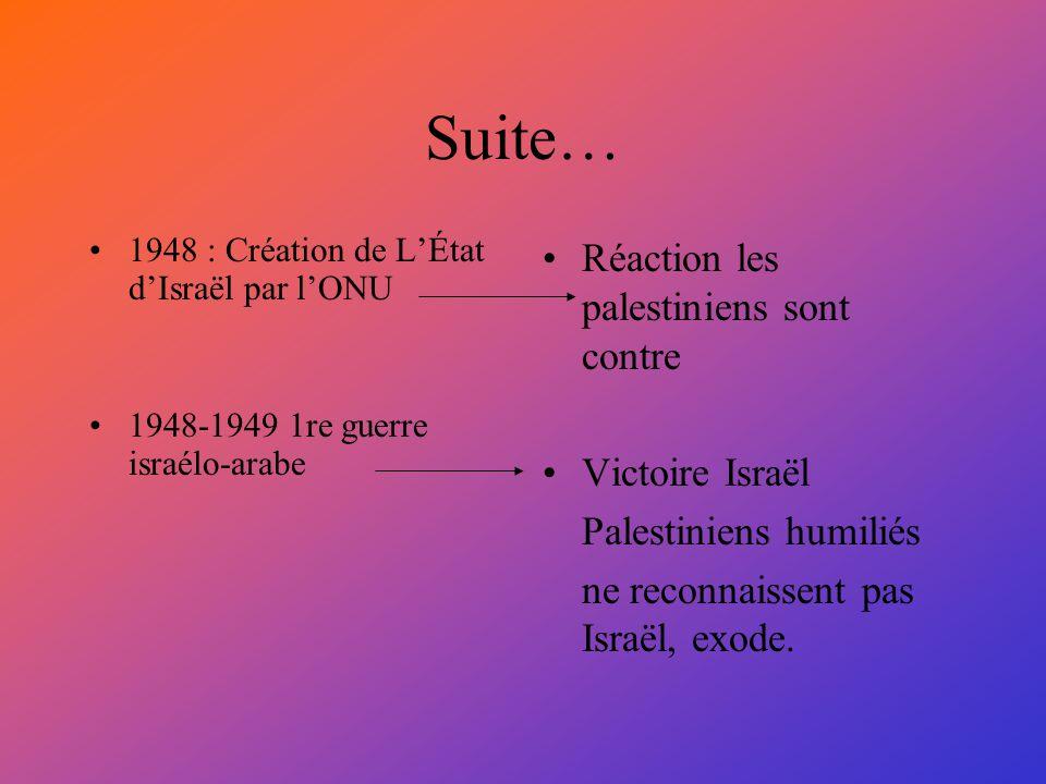 Suite… 1948 : Création de LÉtat dIsraël par lONU 1948-1949 1re guerre israélo-arabe Réaction les palestiniens sont contre Victoire Israël Palestiniens