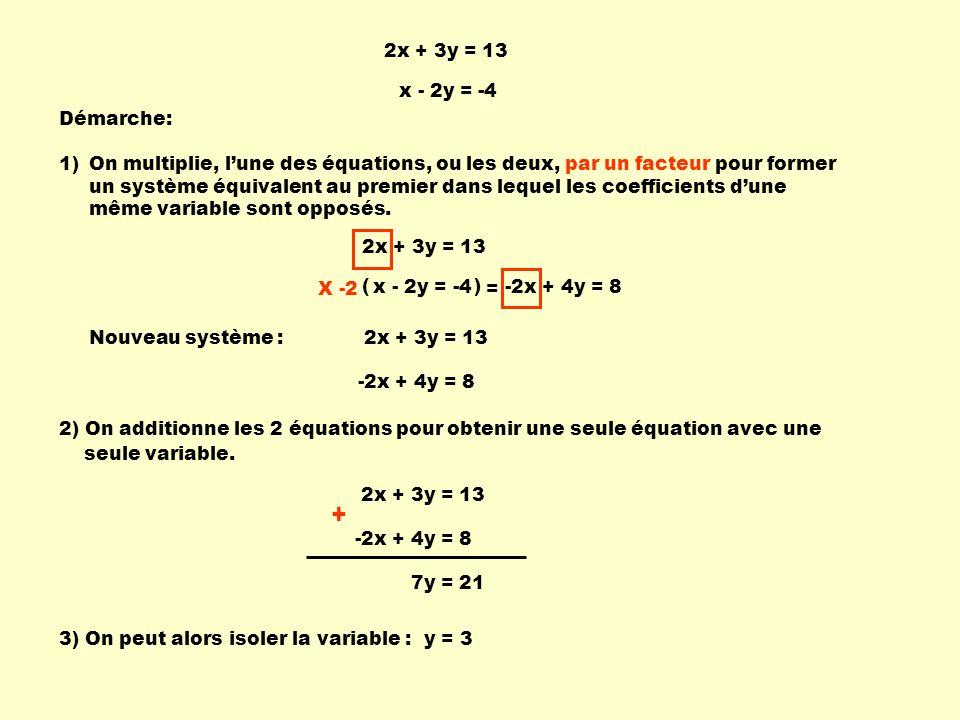 Démarche: 1)On multiplie, lune des équations, ou les deux, par un facteur pour former un système équivalent au premier dans lequel les coefficients dune même variable sont opposés.