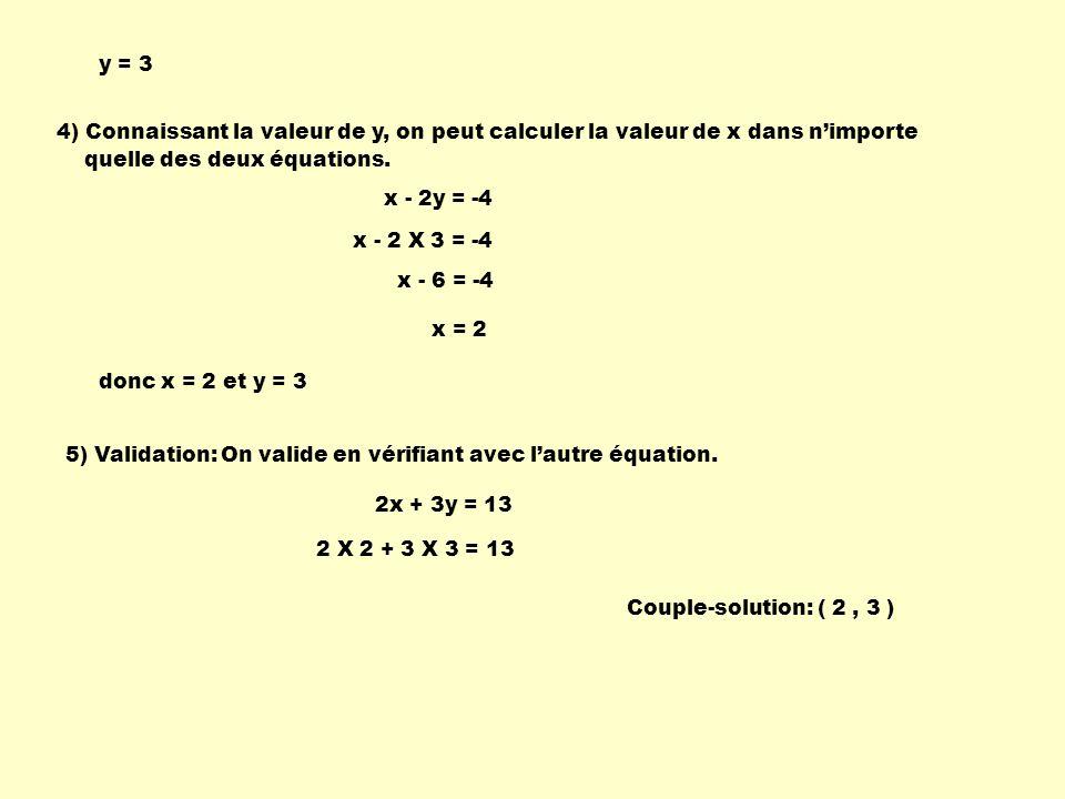 4) Connaissant la valeur de y, on peut calculer la valeur de x dans nimporte quelle des deux équations. 2x + 3y = 13 x - 2y = -4 x - 2 X 3 = -4 x - 6