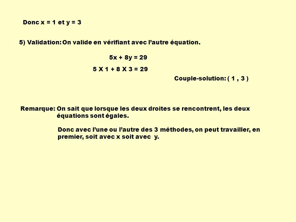 5) Validation:On valide en vérifiant avec lautre équation. Donc x = 1 et y = 3 5x + 8y = 29 5 X 1 + 8 X 3 = 29 Couple-solution: ( 1, 3 ) Remarque: On
