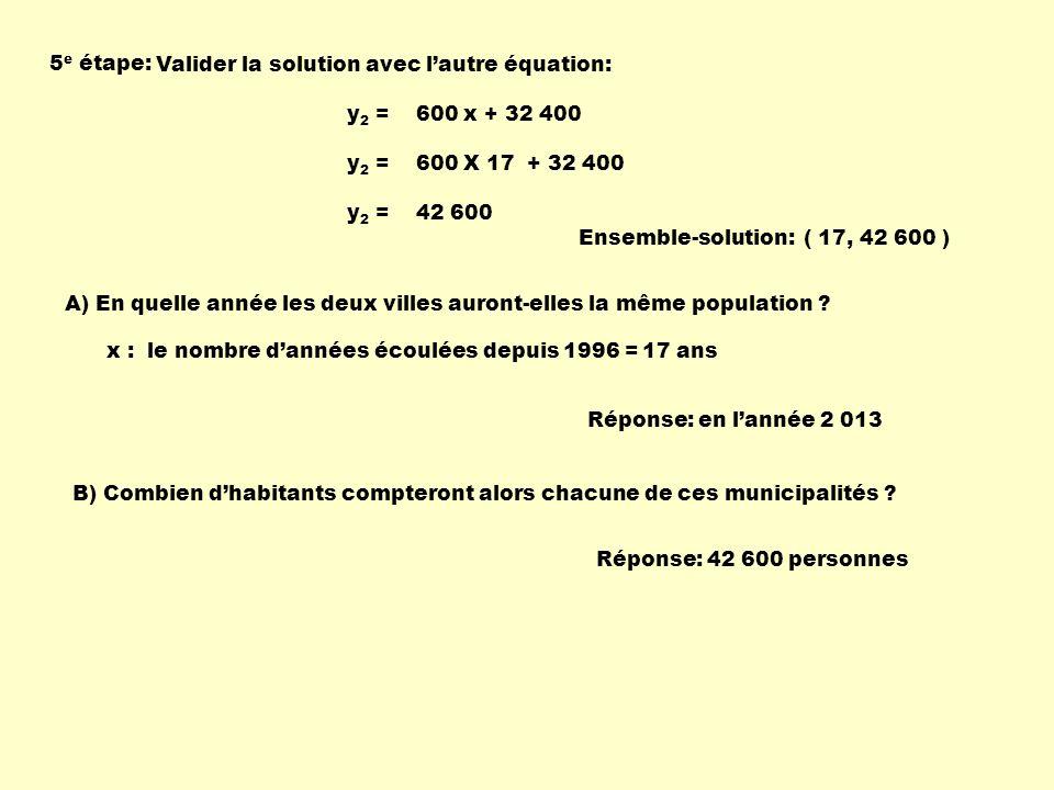 5 e étape: Valider la solution avec lautre équation: Ensemble-solution:( 17, 42 600 ) y 2 = 600 x + 32 400 y 2 = 600 X 17 + 32 400 y 2 = 42 600 A) En quelle année les deux villes auront-elles la même population .