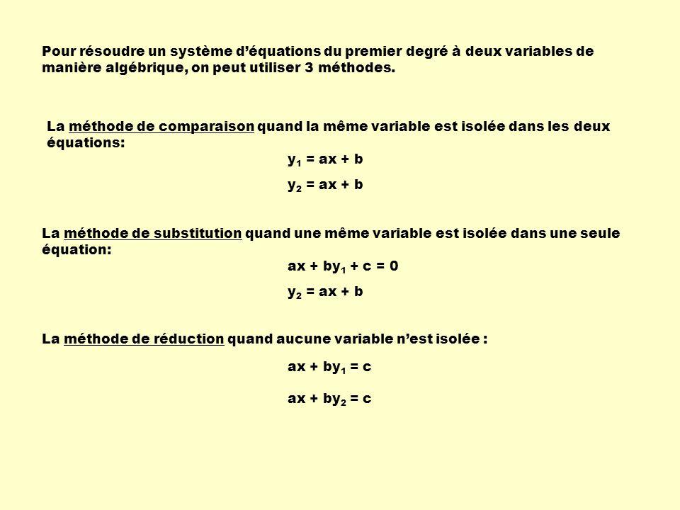 Pour résoudre un système déquations du premier degré à deux variables de manière algébrique, on peut utiliser 3 méthodes. La méthode de comparaison qu