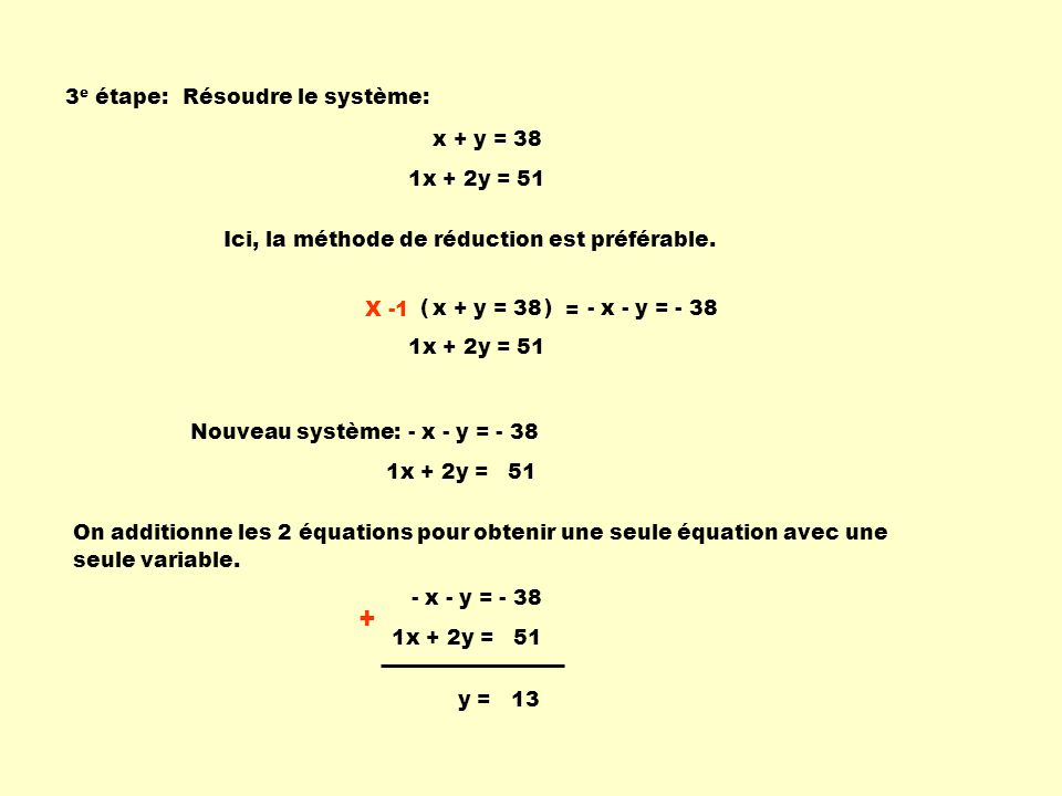 3 e étape:Résoudre le système: Ici, la méthode de réduction est préférable. x + y = 38 1x + 2y = 51 x + y = 38 1x + 2y = 51 X -1 - x - y = - 38 Nouvea