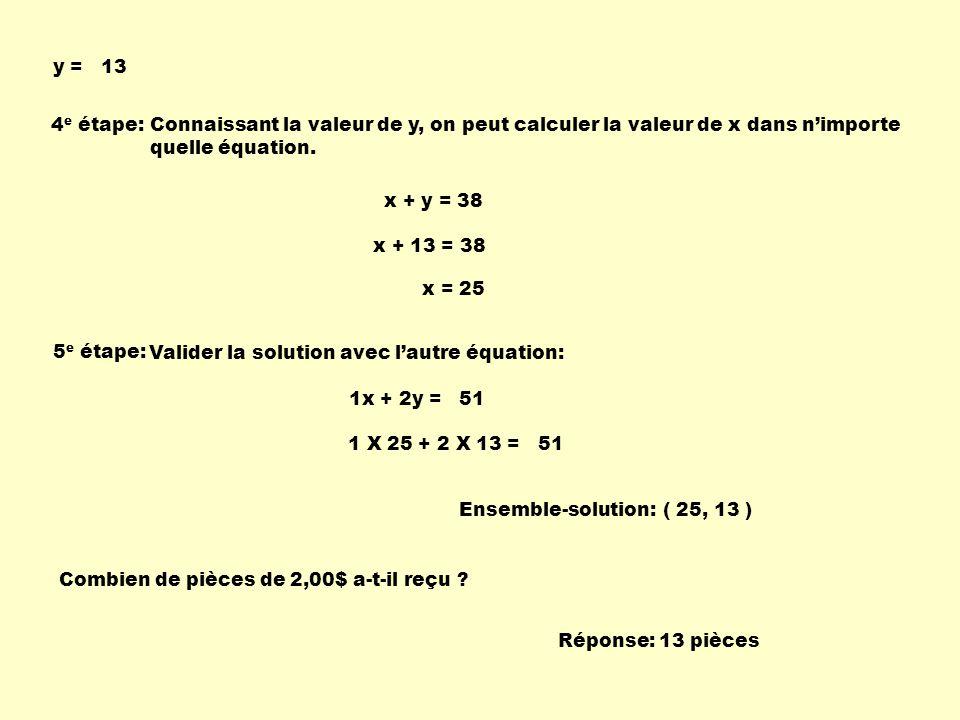 Connaissant la valeur de y, on peut calculer la valeur de x dans nimporte quelle équation. 4 e étape: x + y = 38 x + 13 = 38 x = 25 5 e étape: Valider