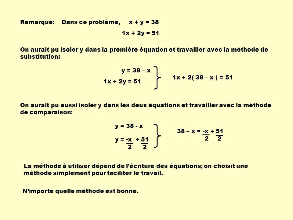 Remarque:Dans ce problème,x + y = 38 1x + 2y = 51 On aurait pu isoler y dans la première équation et travailler avec la méthode de substitution: y = 38 – x 1x + 2y = 51 1x + 2( 38 – x ) = 51 On aurait pu aussi isoler y dans les deux équations et travailler avec la méthode de comparaison: y = 38 - x y = -x + 51 2 2 2 2 38 – x = -x + 51 La méthode à utiliser dépend de lécriture des équations; on choisit une méthode simplement pour faciliter le travail.