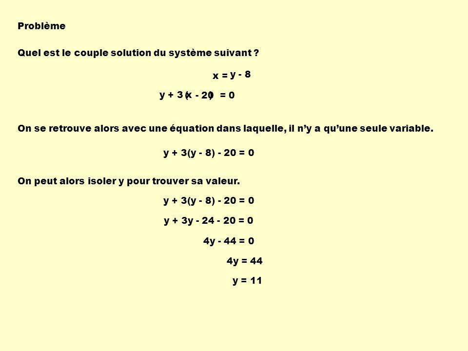 Problème Quel est le couple solution du système suivant ? x = y + 3 - 20 = 0 x y - 8 ( ) On se retrouve alors avec une équation dans laquelle, il ny a