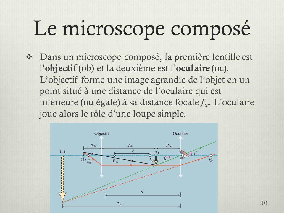 Le microscope composé Dans un microscope composé, la première lentille est l objectif (ob) et la deuxième est l oculaire (oc). Lobjectif forme une ima