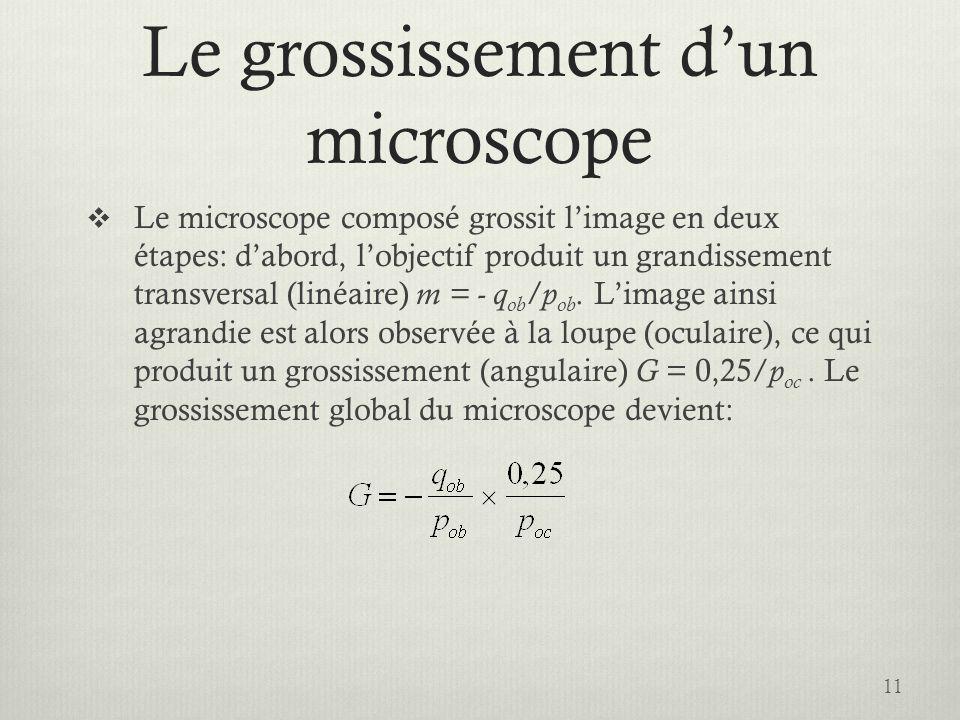Le grossissement dun microscope Le microscope composé grossit limage en deux étapes: dabord, lobjectif produit un grandissement transversal (linéaire)