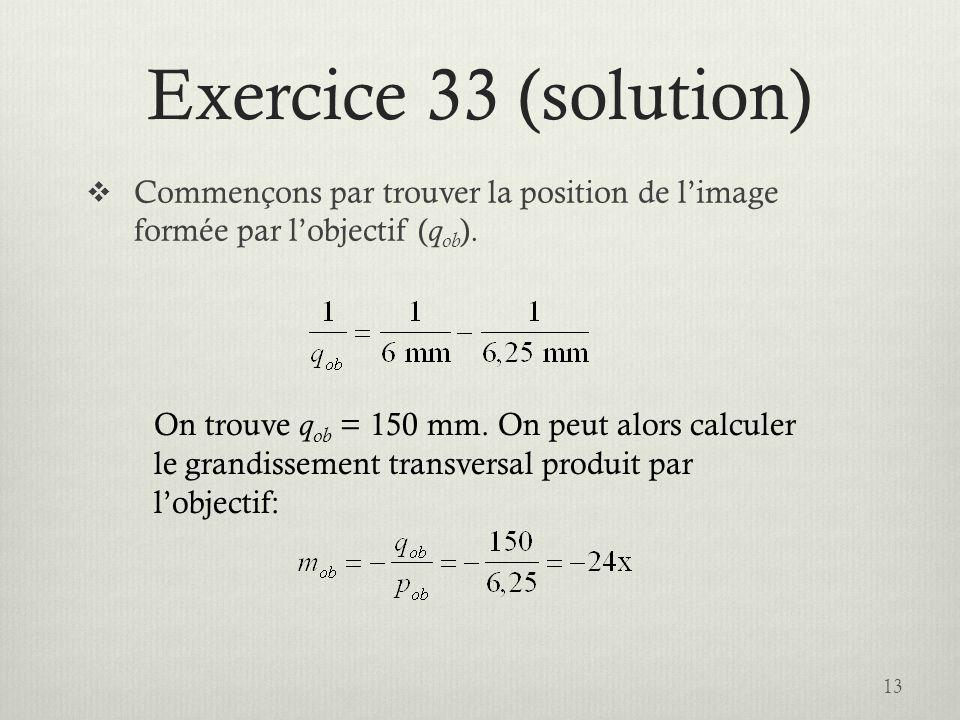 Exercice 33 (solution) Commençons par trouver la position de limage formée par lobjectif ( q ob ). On trouve q ob = 150 mm. On peut alors calculer le