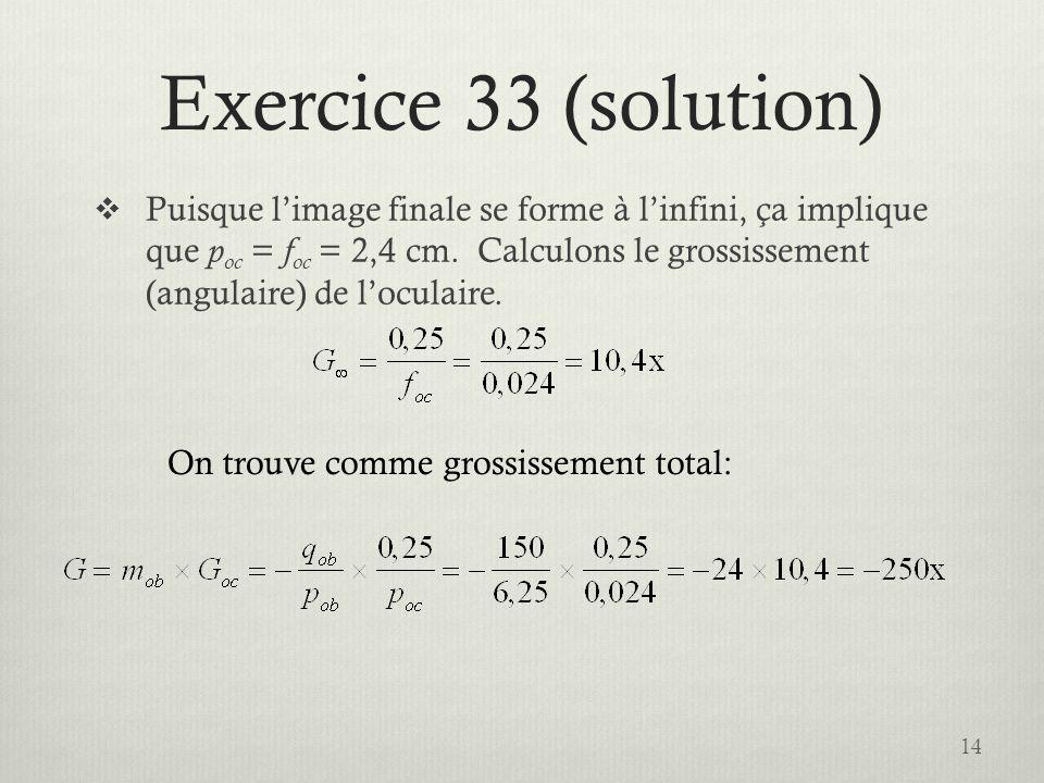 Exercice 33 (solution) Puisque limage finale se forme à linfini, ça implique que p oc = f oc = 2,4 cm. Calculons le grossissement (angulaire) de locul
