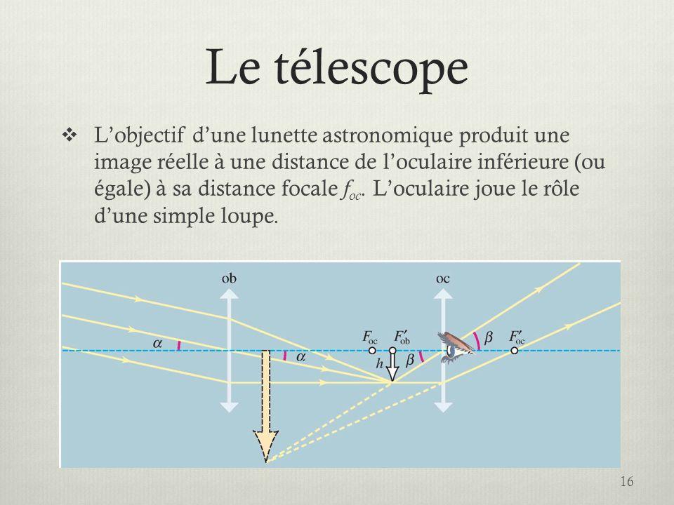 Le télescope Lobjectif dune lunette astronomique produit une image réelle à une distance de loculaire inférieure (ou égale) à sa distance focale f oc.