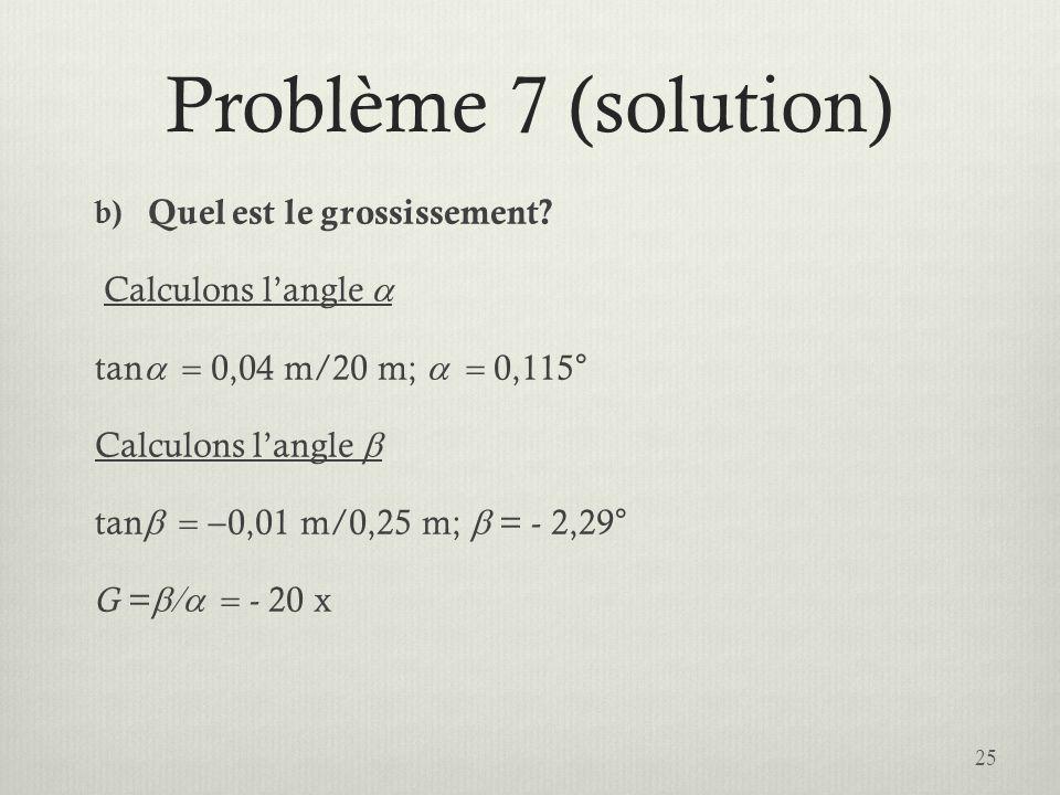 Problème 7 (solution) b) Quel est le grossissement? Calculons langle tan 0,04 m/20 m; 0,115° Calculons langle tan 0,01 m/0,25 m; = - 2,29° G = - 20 x