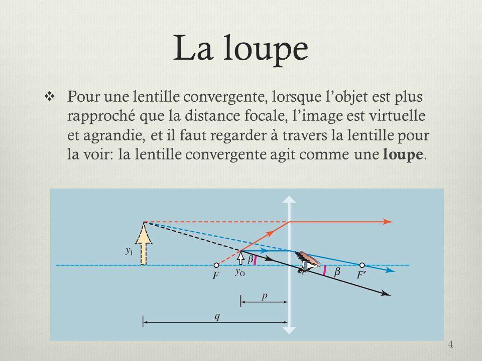 La loupe Pour une lentille convergente, lorsque lobjet est plus rapproché que la distance focale, limage est virtuelle et agrandie, et il faut regarde