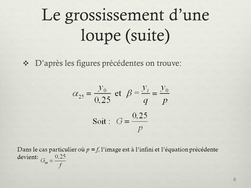 Le grossissement dune loupe (suite) Daprès les figures précédentes on trouve: Dans le cas particulier où p = f, limage est à linfini et léquation préc