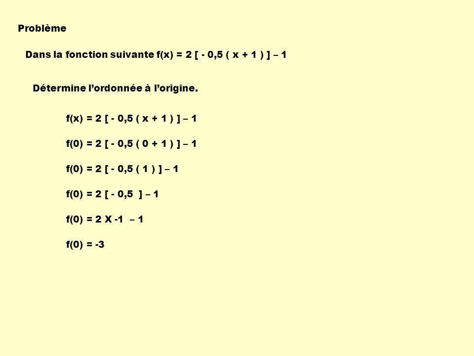 Problème Dans la fonction suivante f(x) = 2 [ - 0,5 ( x + 1 ) ] – 1 Détermine lordonnée à lorigine.