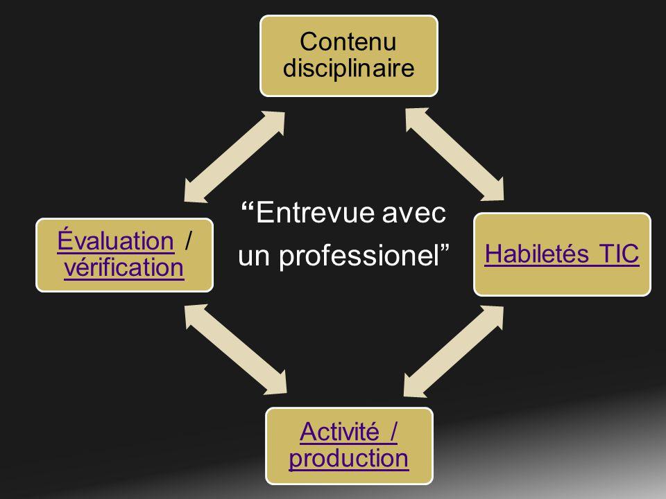 Contenu disciplinaire Habiletés TIC Activité / production ÉvaluationÉvaluation / vérification vérification Entrevue avec un professionel