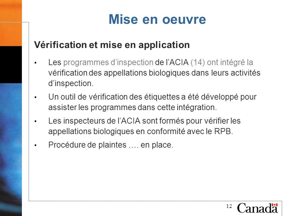 12 Mise en oeuvre Vérification et mise en application Les programmes dinspection de lACIA (14) ont intégré la vérification des appellations biologiques dans leurs activités dinspection.