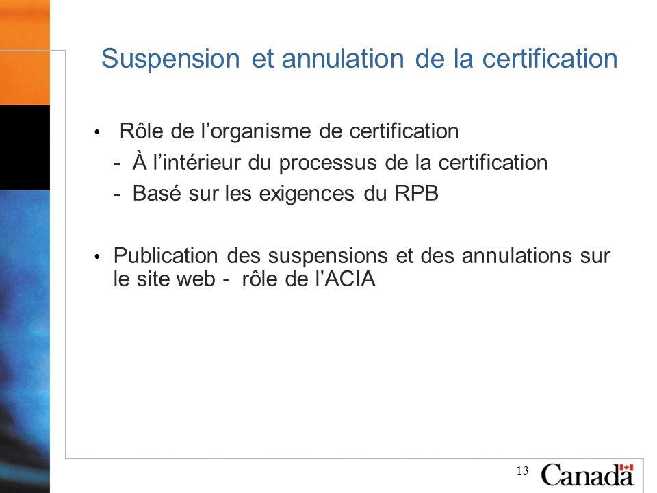 13 Suspension et annulation de la certification Rôle de lorganisme de certification - À lintérieur du processus de la certification - Basé sur les exigences du RPB Publication des suspensions et des annulations sur le site web - rôle de lACIA