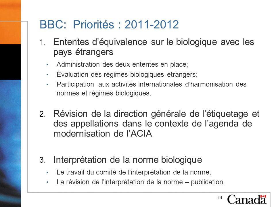14 BBC: Priorités : 2011-2012 1. Ententes déquivalence sur le biologique avec les pays étrangers Administration des deux ententes en place; Évaluation