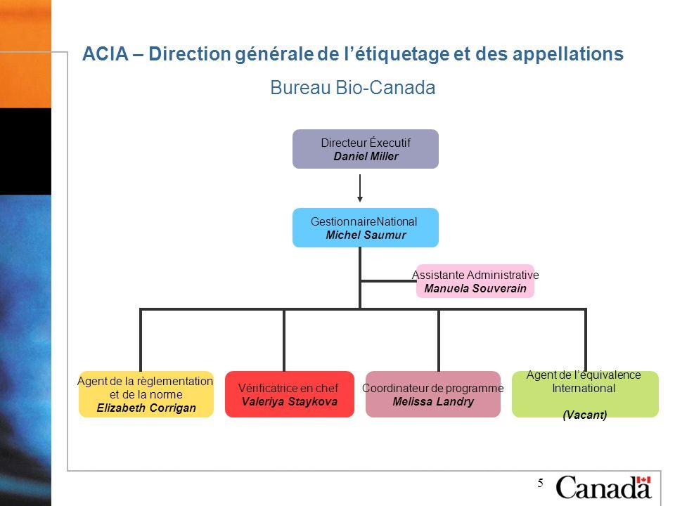 5 GestionnaireNational Michel Saumur Assistante Administrative Manuela Souverain Agent de la règlementation et de la norme Elizabeth Corrigan Vérifica