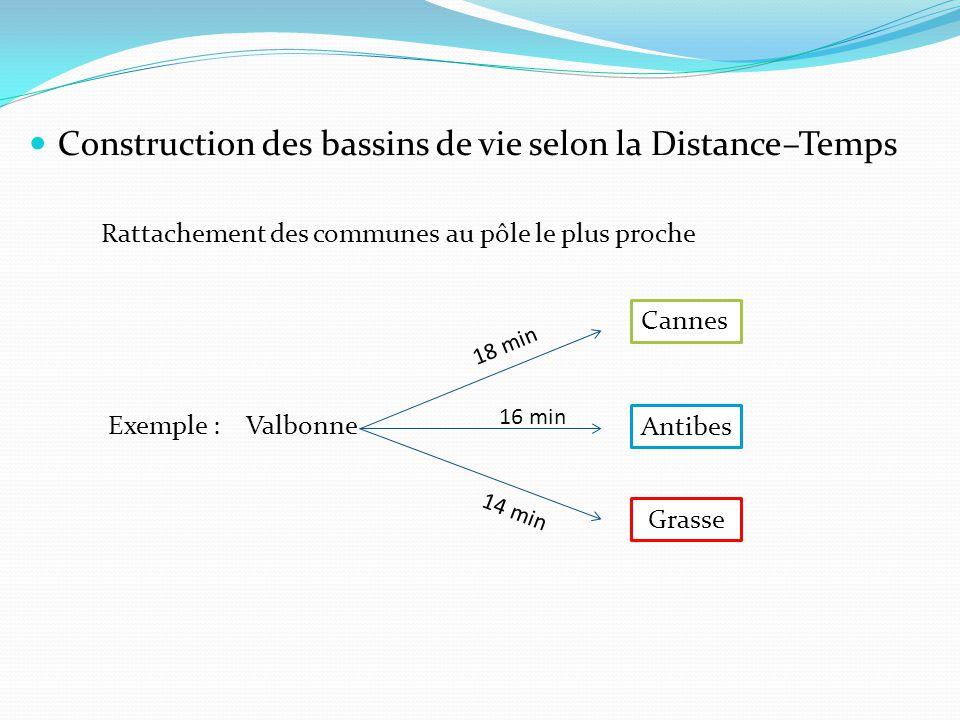 Construction des bassins de vie selon la Distance–Temps Rattachement des communes au pôle le plus proche Exemple : Valbonne Cannes Antibes Grasse 14 m