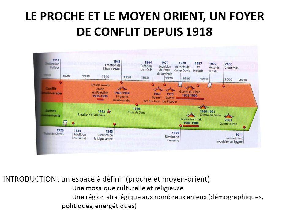 LE PROCHE ET LE MOYEN ORIENT, UN FOYER DE CONFLIT DEPUIS 1918 INTRODUCTION : un espace à définir (proche et moyen-orient) Une mosaïque culturelle et r