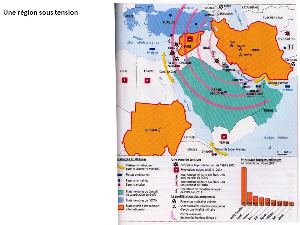 1- Le Proche Orient sous lempire ottoman Il domine la majorité de la région (sauf Egypte Iran et Sud de lArabie) 1920, le traité de Sèvre officialise son démembrement 2- Linfluence des puissances occidentales Présence française et britannique depuis le XIXème S.