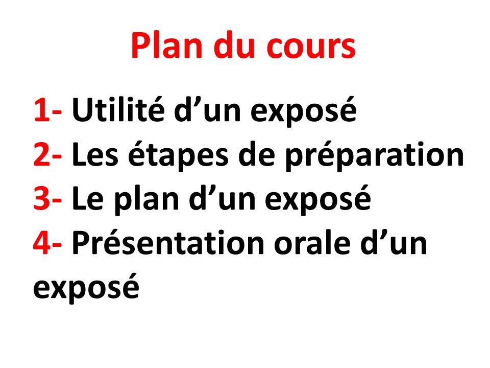 1- Utilité dun exposé 2- Les étapes de préparation 3- Le plan dun exposé 4- Présentation orale dun exposé Plan du cours
