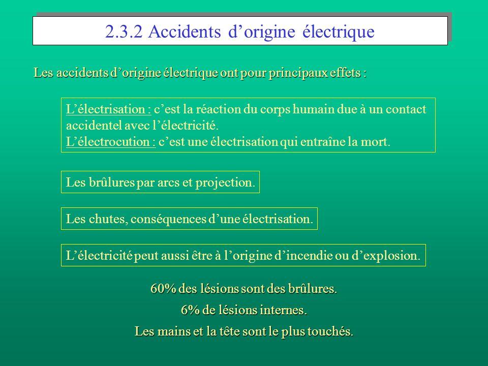 Cas particulier de la distribution électrique : Schéma de Liaison à la Terre : TT Le neutre est relié à la terre. La terre est très bonne conductrice