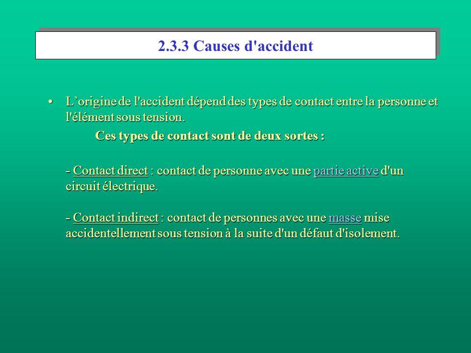 2.3.2 Accidents dorigine électrique Les brûlures par arcs et projection. Lélectricité peut aussi être à lorigine dincendie ou dexplosion. Lélectrisati