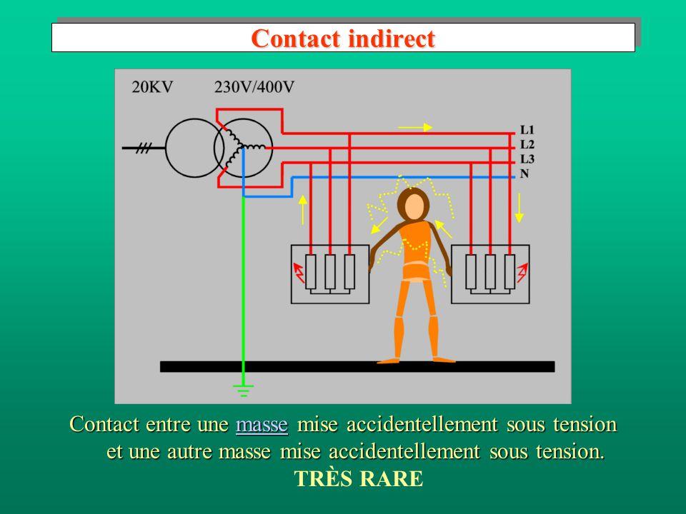 Contact indirect Contact entre une masse mise accidentellement sous tension et un élément conducteur relié à la terre. Contact entre une masse mise ac