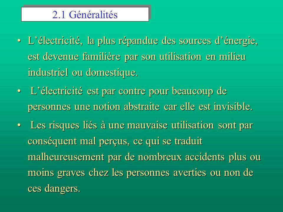 2.1 Généralités Lélectricité, la plus répandue des sources dénergie, est devenue familière par son utilisation en milieu industriel ou domestique.Lélectricité, la plus répandue des sources dénergie, est devenue familière par son utilisation en milieu industriel ou domestique.