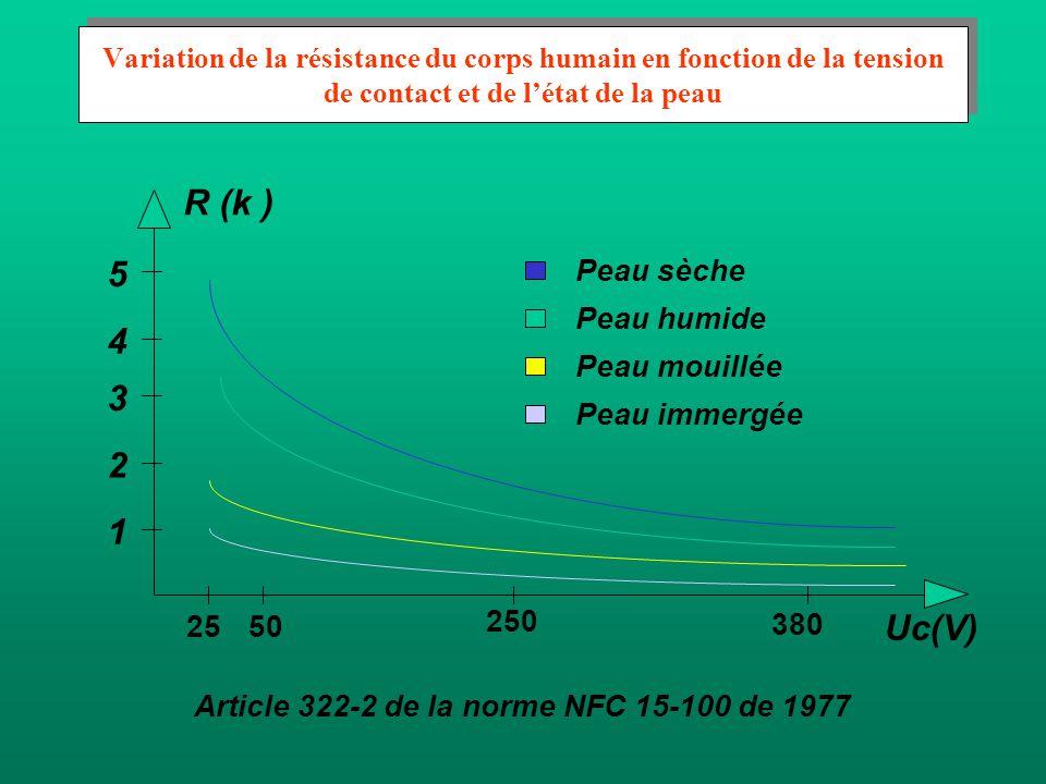 2.3.4.2 Impédance du corps humain –Les tissus du corps humain peuvent être représentés par une succession de résistances R et de réactances X, le tout