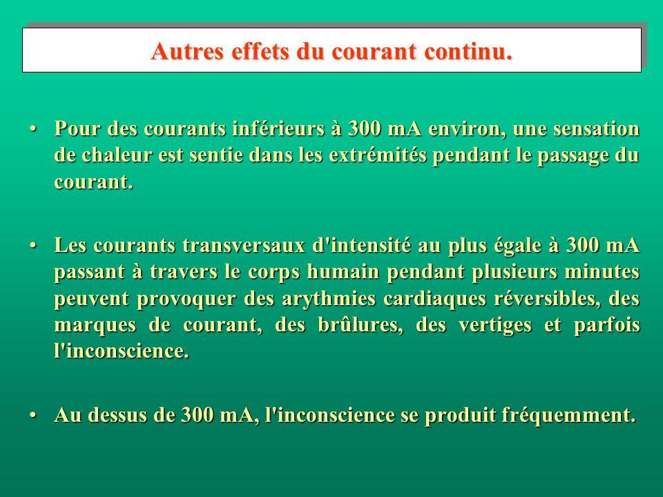 2.3.4.7 Les effets du courant continu. Le courant continu entraîne les mêmes conséquences que le courant alternatif de 50 Hz avec un facteur déquivale