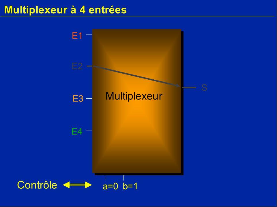 Multiplexeur à 4 entrées a=0 b S b=1 Contrôle E1 E2 E3 E4 Multiplexeur