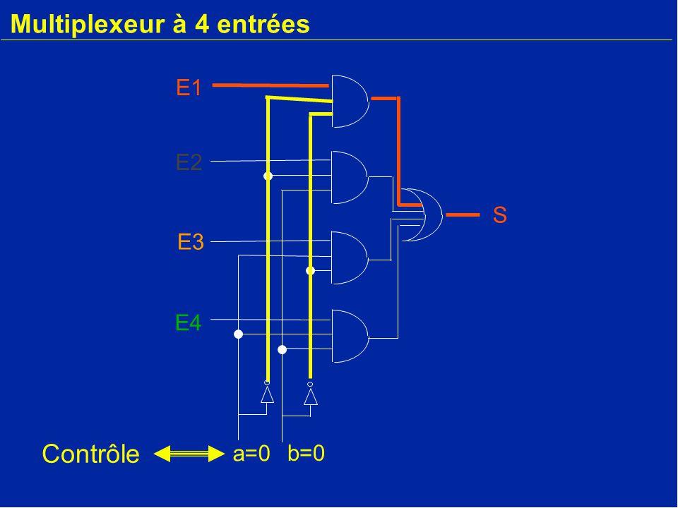 Multiplexeur à 4 entrées S a=0 b=0 Contrôle E1 E2 E3 E4